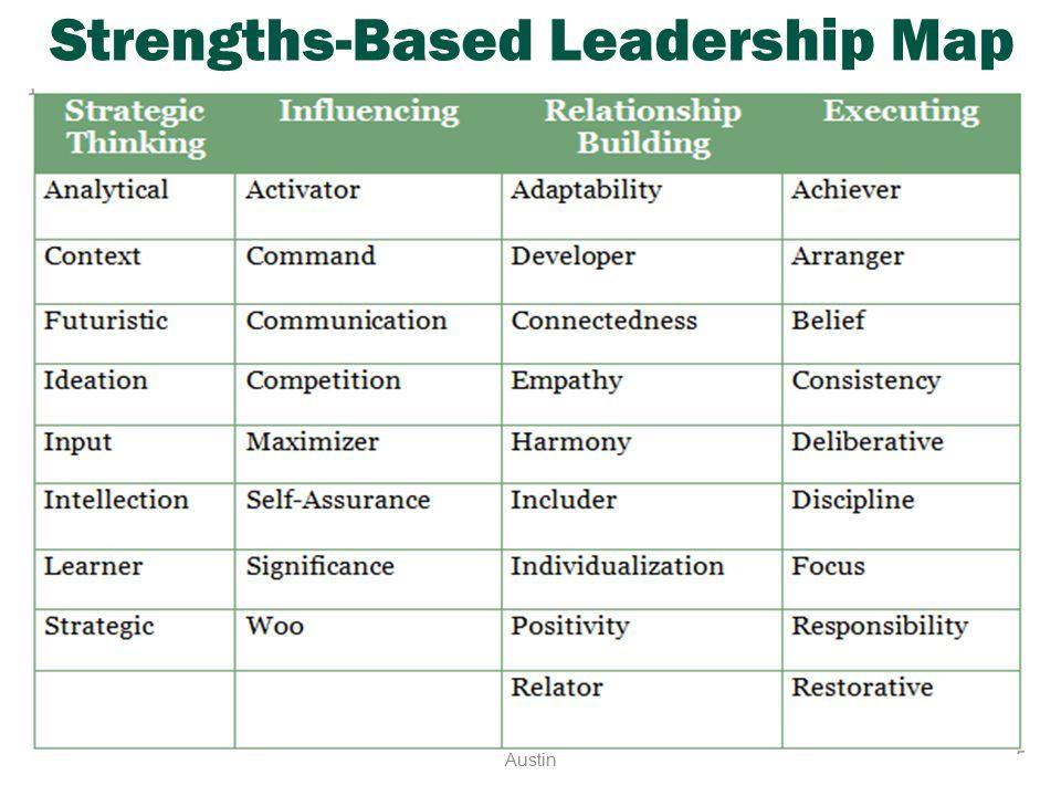 Strengths-Based Leadership Map Austin