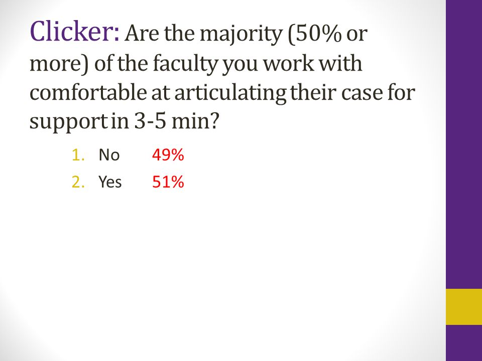 Clicker: Are the majority (50% or more) of the faculty you work with comfortable at articulating their case for support in 3-5 min? 1.No 2.Yes 49% 51%