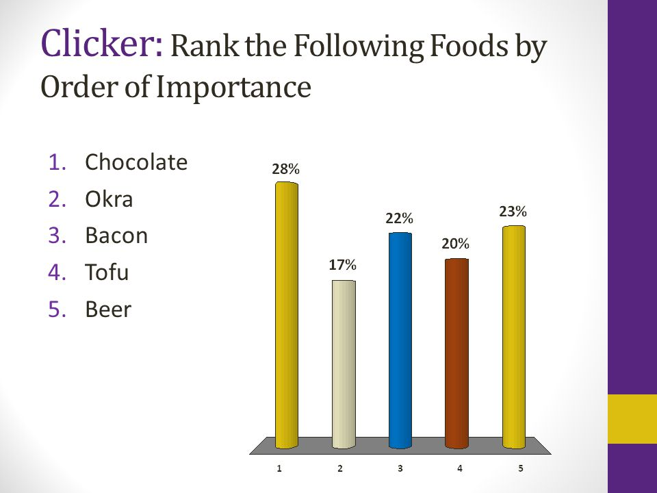 Clicker: Rank the Following Foods by Order of Importance 1.Chocolate 2.Okra 3.Bacon 4.Tofu 5.Beer