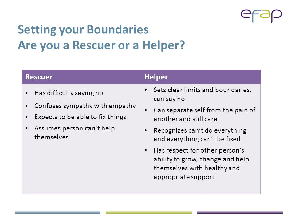 Setting your Boundaries Are you a Rescuer or a Helper.