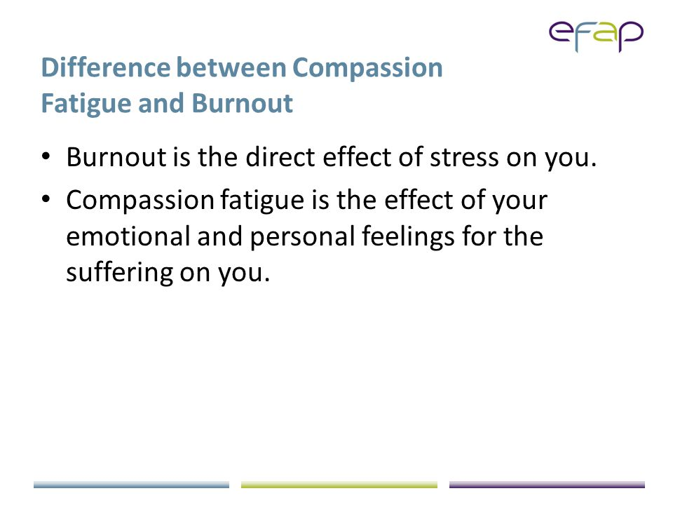 Compassion Fatigue Generating Question How are you doing.