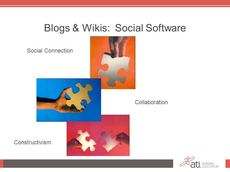 Blogs & Wikis: Social Software Social Connection Collaboration Constructivism