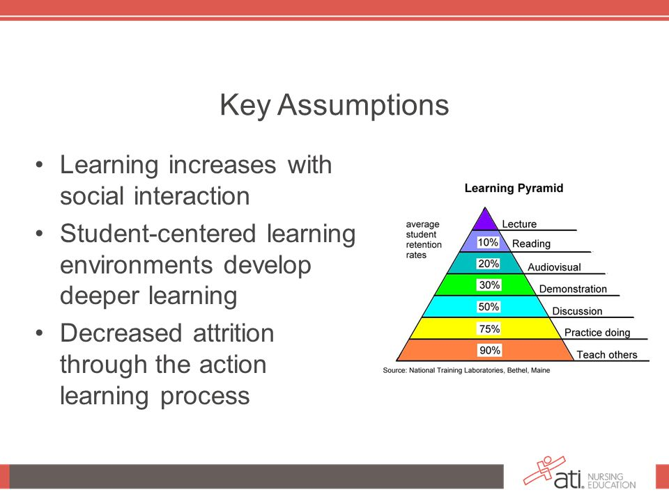 Key Assumptions Learning increases with social interaction Student-centered learning environments develop deeper learning Decreased attrition through the action learning process