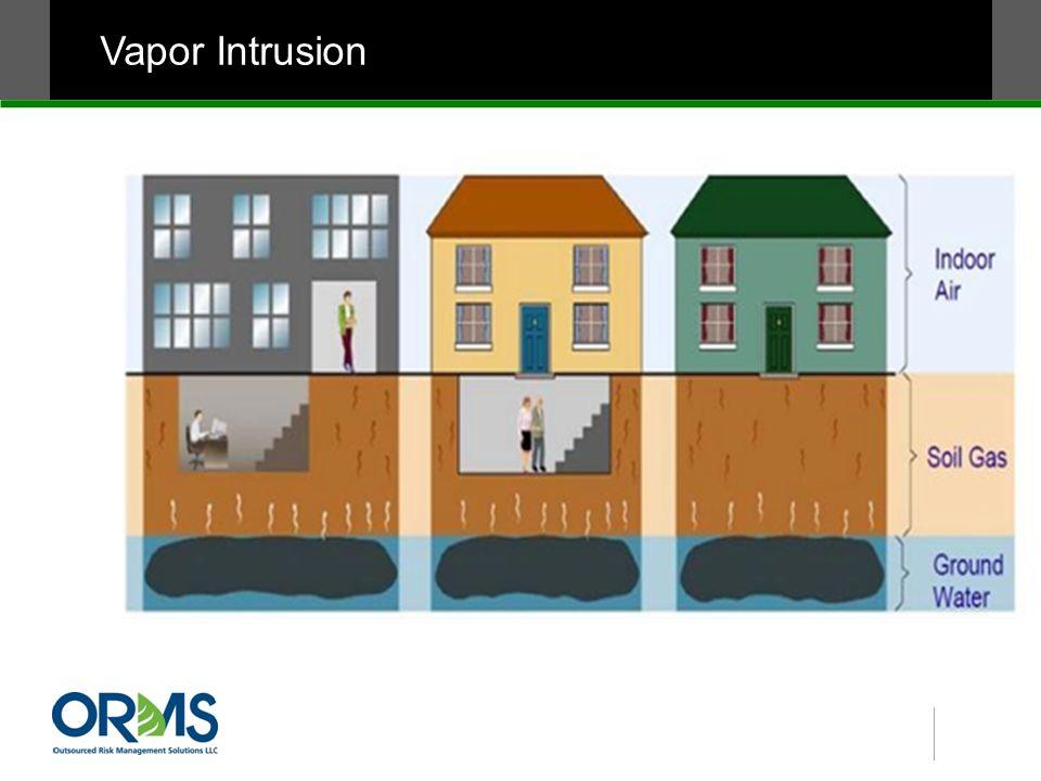 Vapor Intrusion