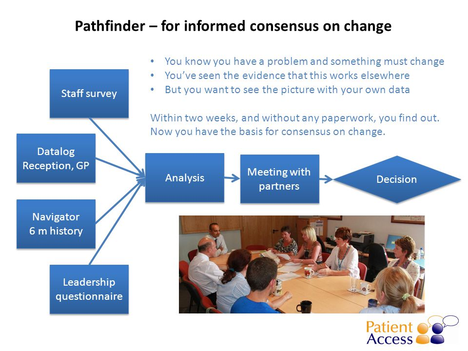 Pathfinder – for informed consensus on change Analysis You know you have a problem and something must change You've seen the evidence that this works elsewhere But you want to see the picture with your own data Within two weeks, and without any paperwork, you find out.