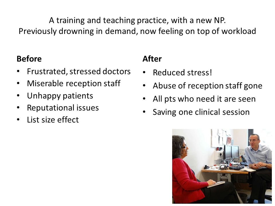 A training and teaching practice, with a new NP. Previously drowning in demand, now feeling on top of workload Before Frustrated, stressed doctors Mis