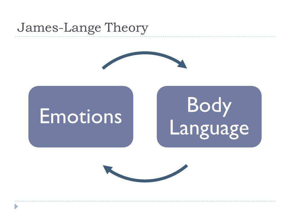 James-Lange Theory Emotions Body Language