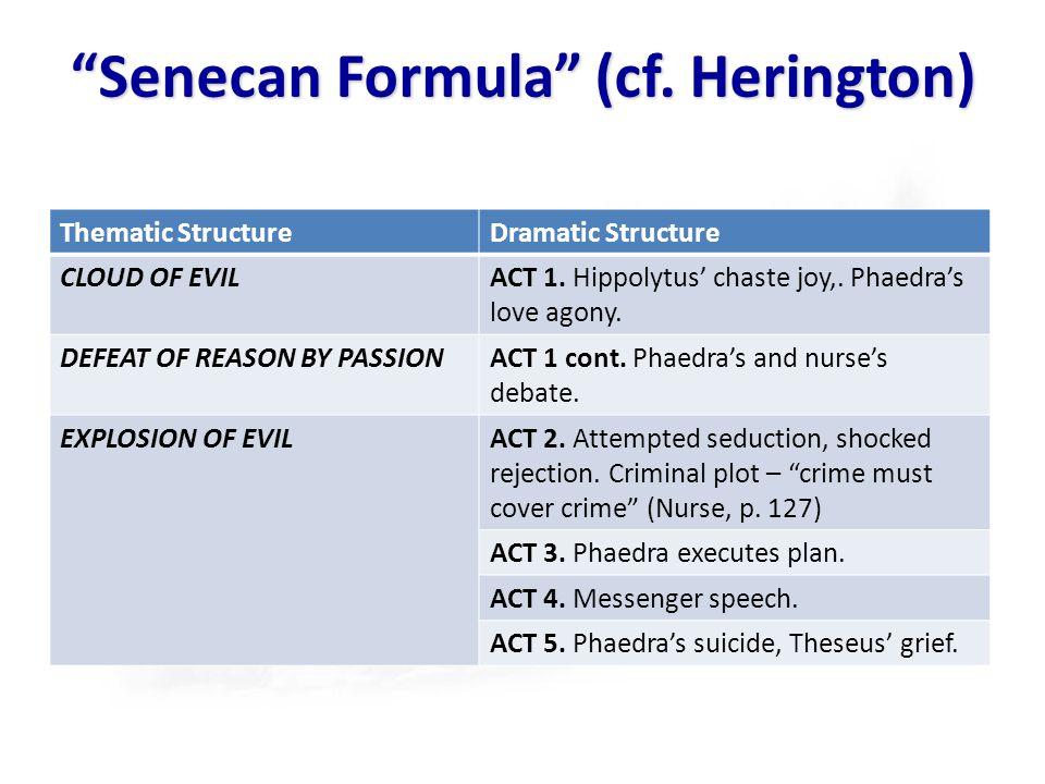 Senecan Formula (cf. Herington) Thematic StructureDramatic Structure CLOUD OF EVILACT 1.