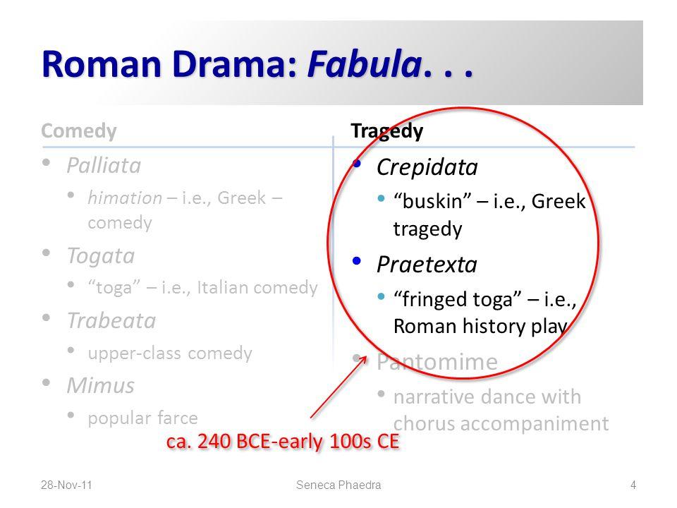 Roman Drama: Fabula...