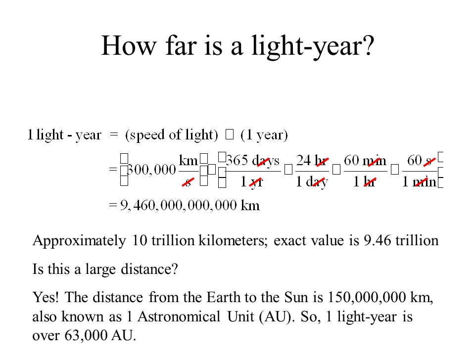 How far is a light-year? Approximately 10 trillion kilometers; exact value is 9.46 trillion Is this a large distance? Yes! The distance from the Earth