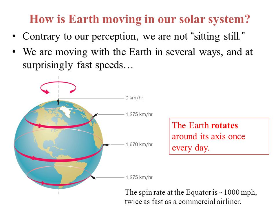 "How is Earth moving in our solar system? Contrary to our perception, we are not ""sitting still."" We are moving with the Earth in several ways, and at"