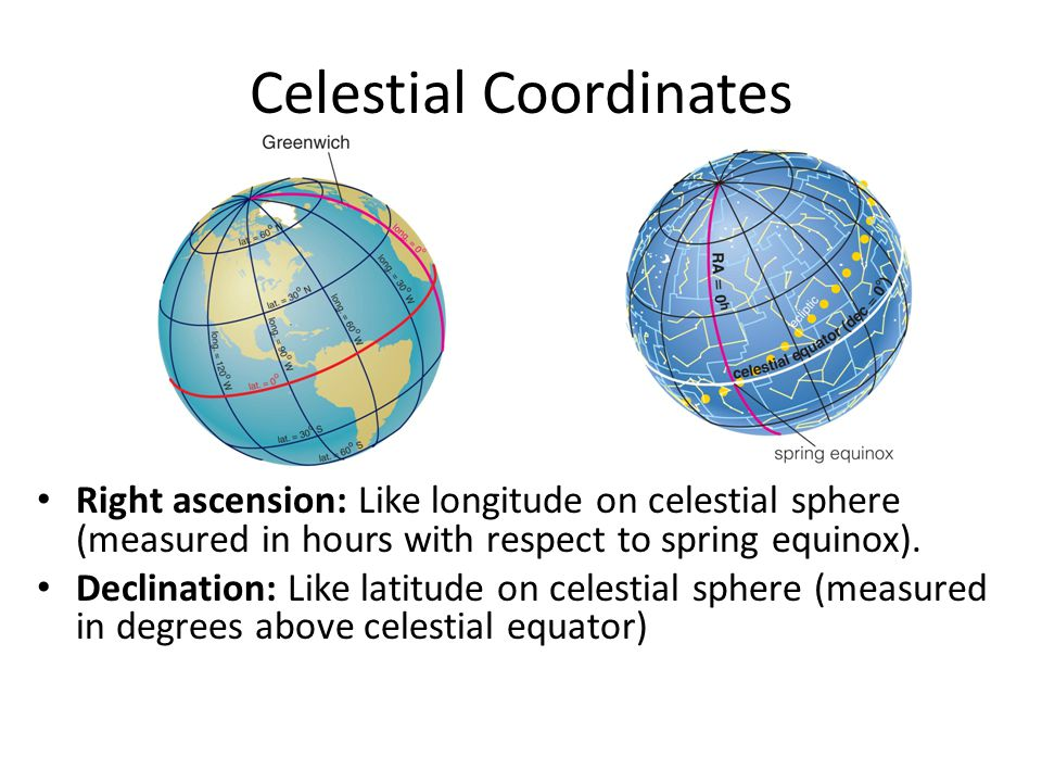 Celestial Coordinates of Vega Right ascension: Vega ' s RA of 18 h 35.2 m (out of 24 h ) places most of the way around celestial sphere from spring equinox.