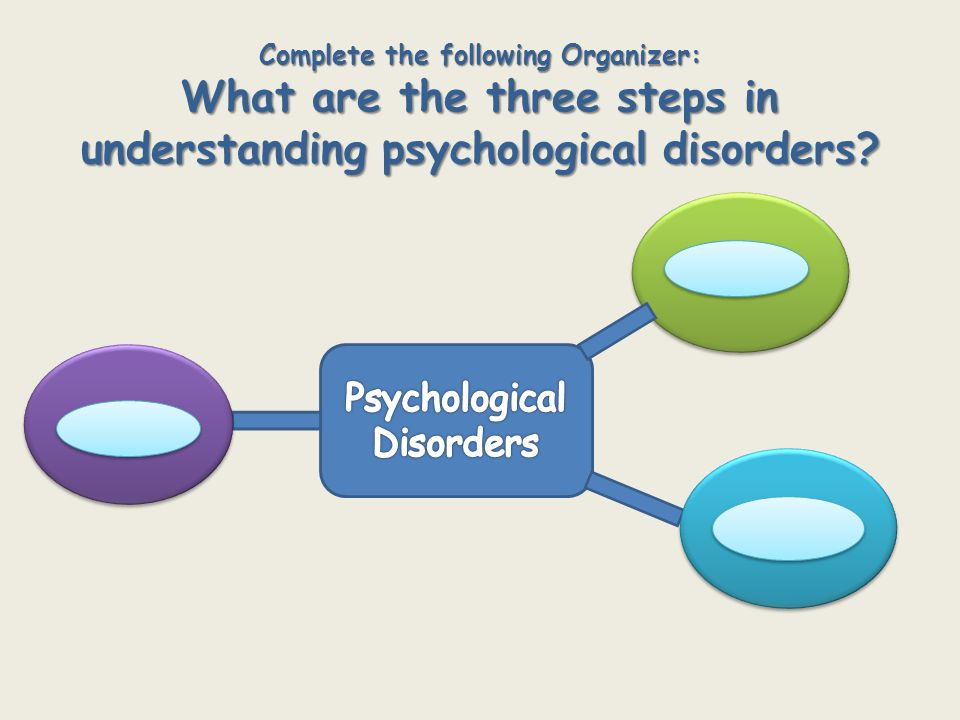 Complete the following Organizer: What are the three steps in understanding psychological disorders? Identifying Symptoms Classifying