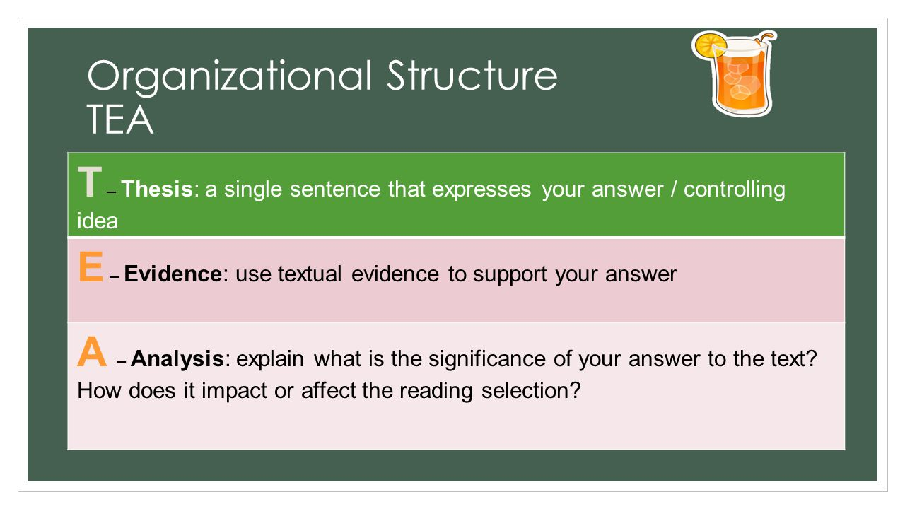 Organizational Structure TEA T – Thesis: a single sentence that expresses your answer / controlling idea E – Evidence: use textual evidence to support
