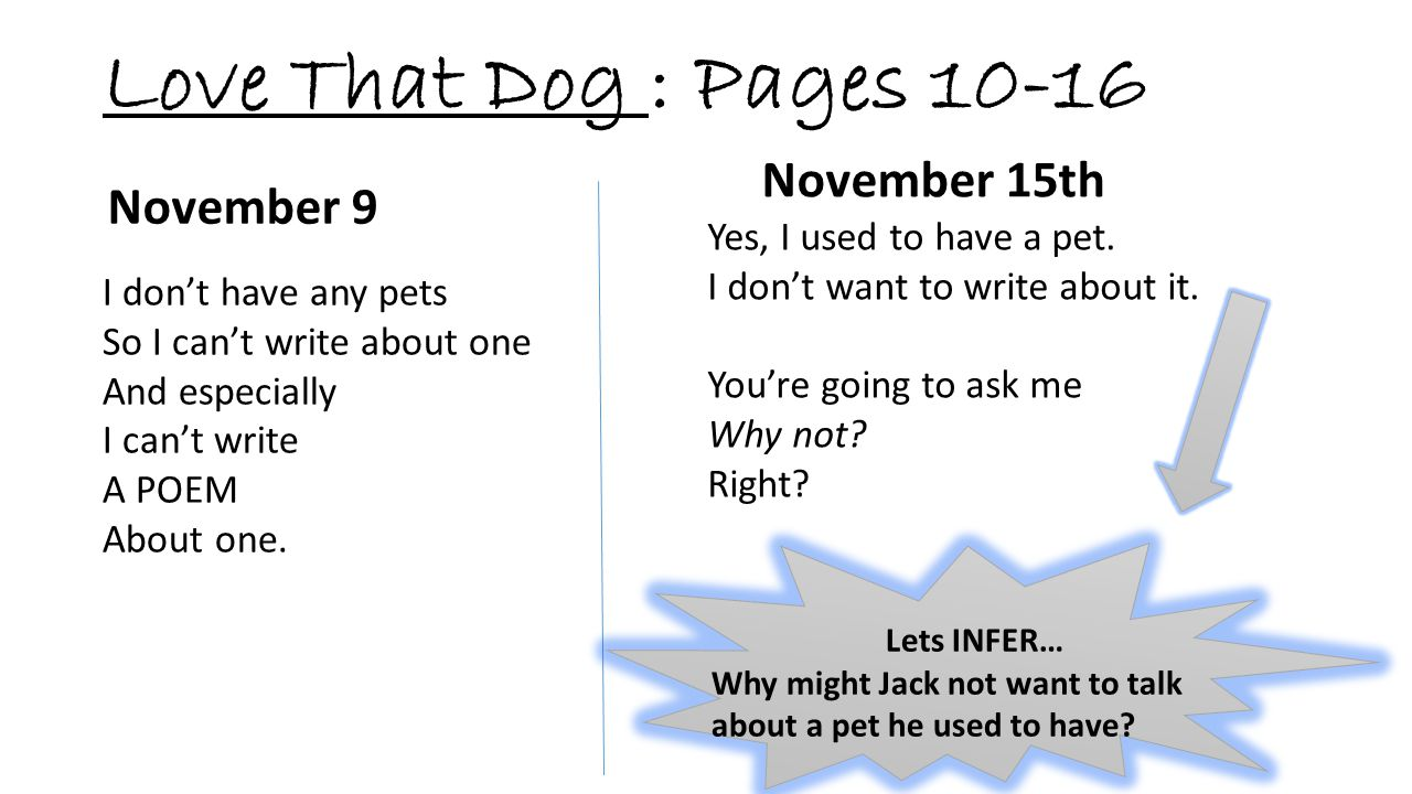 Love That Dog : Pages 10-16 November 15th I don't have any pets So I can't write about one And especially I can't write A POEM About one. November 9 Y