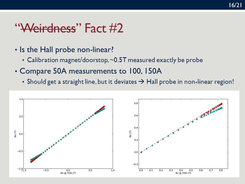 Weirdness Fact #2 Is the Hall probe non-linear.