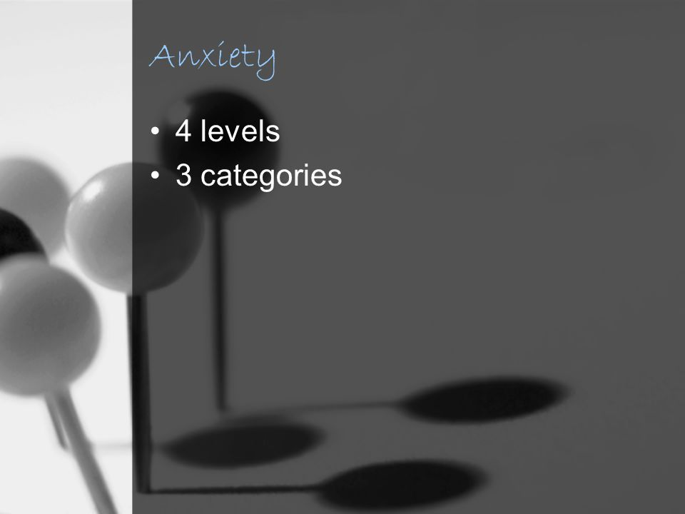 Categories of Anxiety Normal Acute anxiety/ State anxiety Chronic anxiety/ trait anxiety