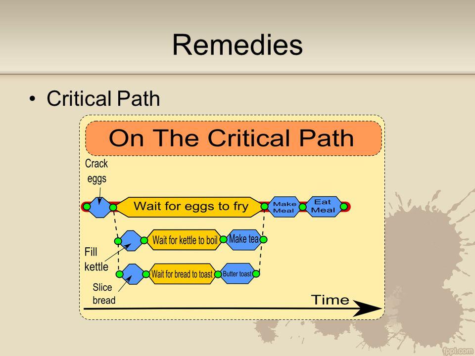 Remedies Critical Path