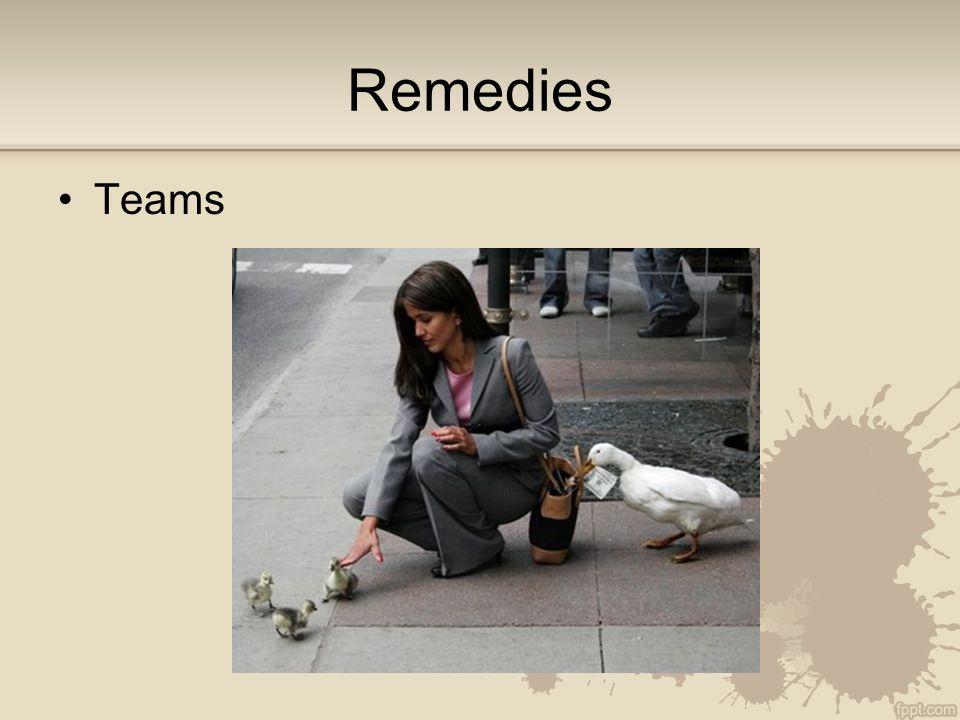 Remedies Teams