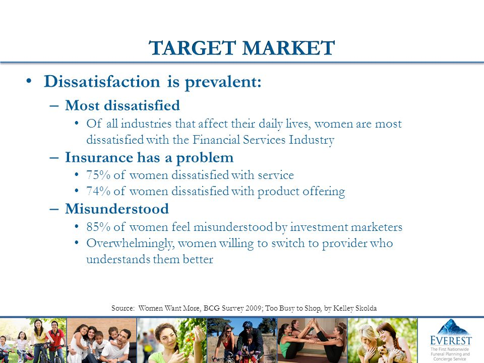 Dissatisfaction is prevalent: – Most dissatisfied Of all industries that affect their daily lives, women are most dissatisfied with the Financial Serv