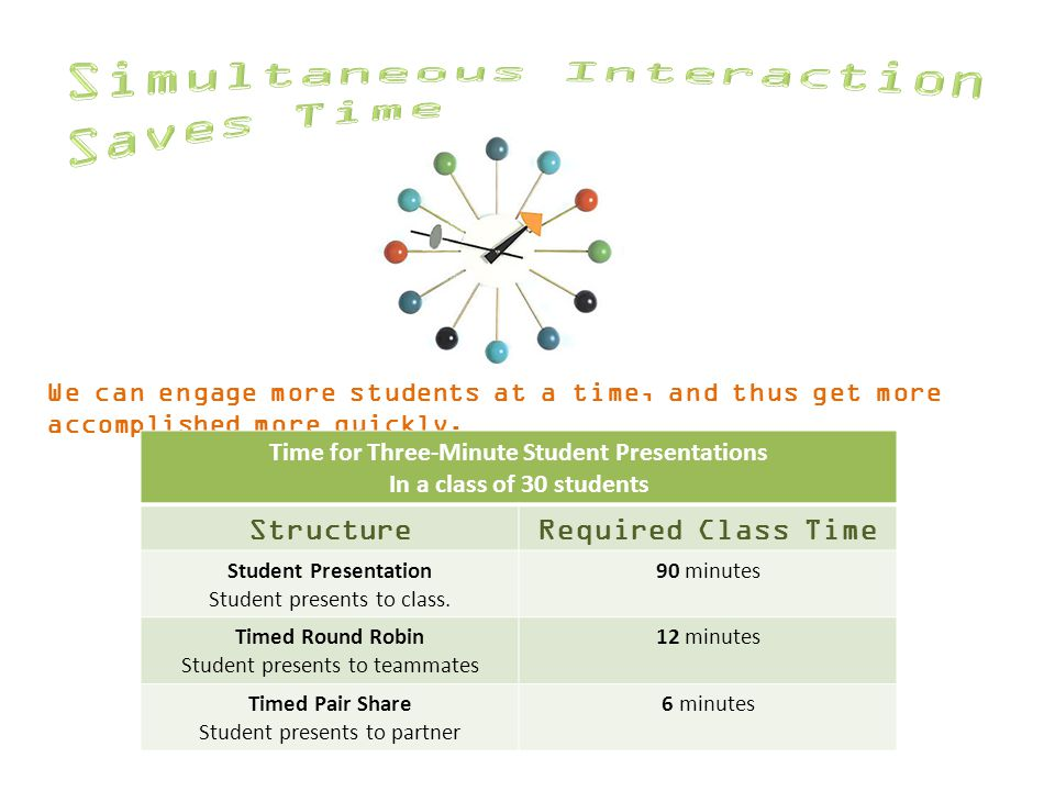We can engage more students at a time, and thus get more accomplished more quickly. Time for Three-Minute Student Presentations In a class of 30 stude
