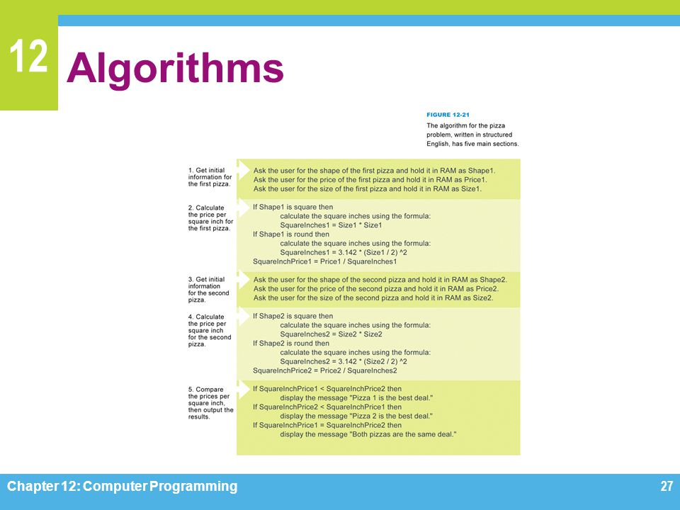 12 Algorithms Chapter 12: Computer Programming27