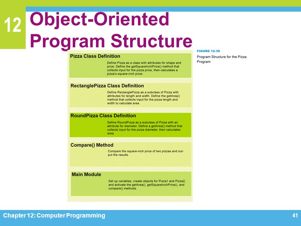 12 Object-Oriented Program Structure Chapter 12: Computer Programming41