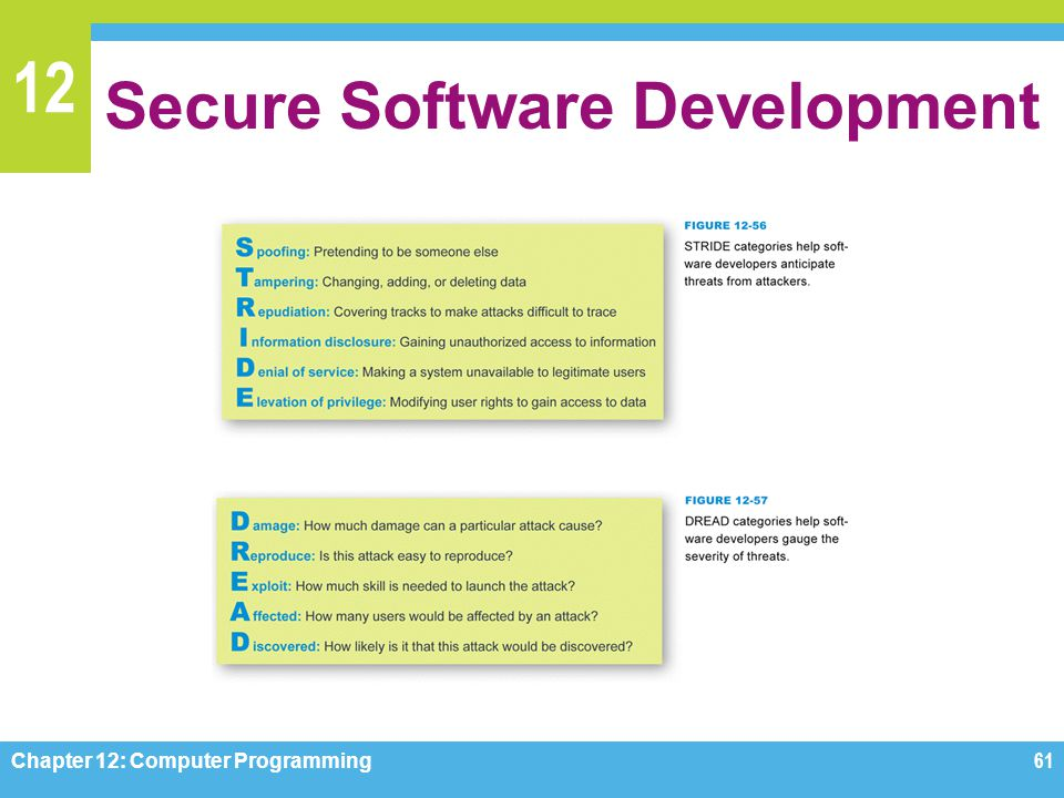 12 Secure Software Development Chapter 12: Computer Programming61