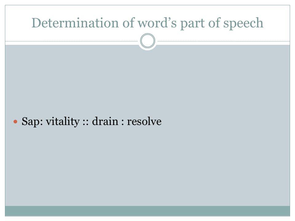 Determination of word's part of speech Sap: vitality :: drain : resolve