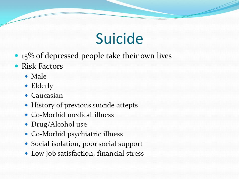 Suicide 15% of depressed people take their own lives Risk Factors Male Elderly Caucasian History of previous suicide attepts Co-Morbid medical illness