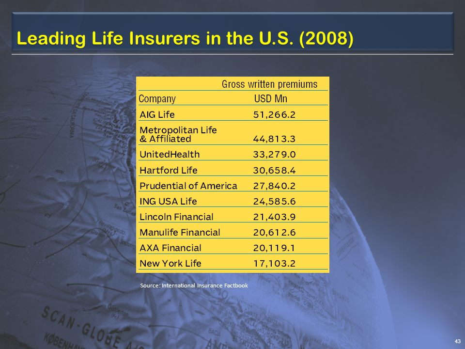 Leading Life Insurers in the U.S. (2008) 43 Source: International Insurance Factbook