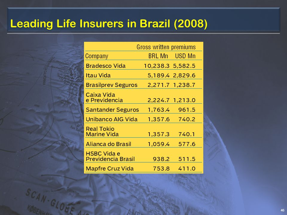 Leading Life Insurers in Brazil (2008) 46
