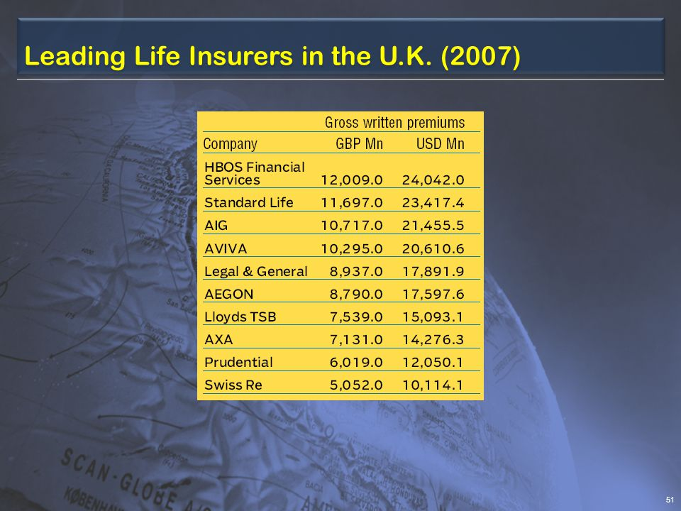 Leading Life Insurers in the U.K. (2007) 51