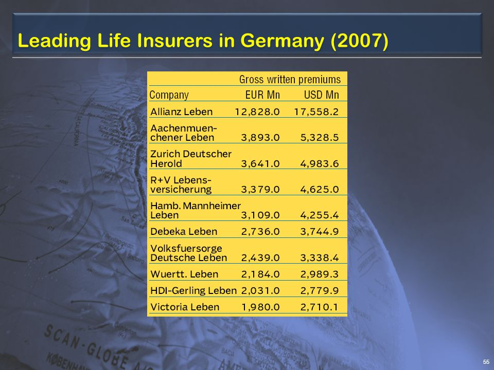 Leading Life Insurers in Germany (2007) 55