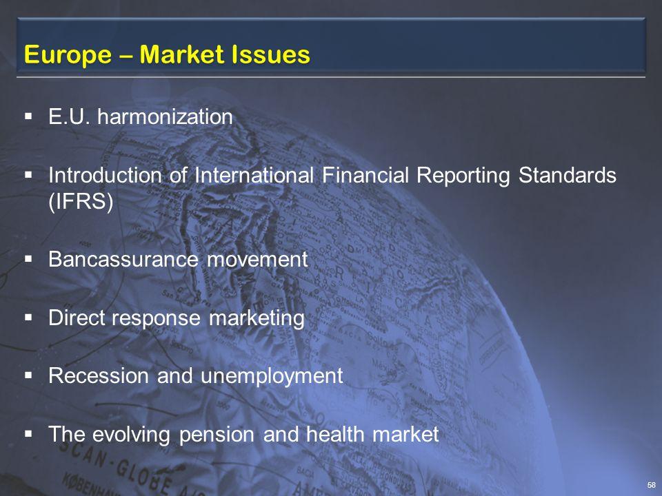 Europe – Market Issues  E.U.