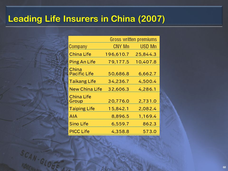Leading Life Insurers in China (2007) 68
