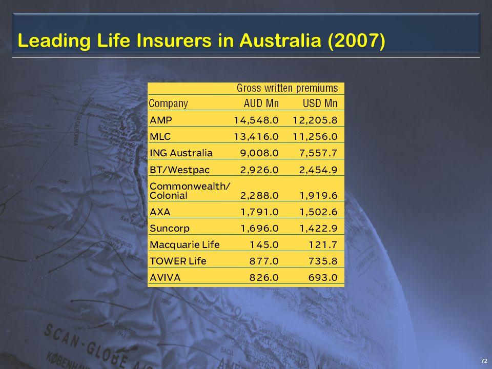 Leading Life Insurers in Australia (2007) 72
