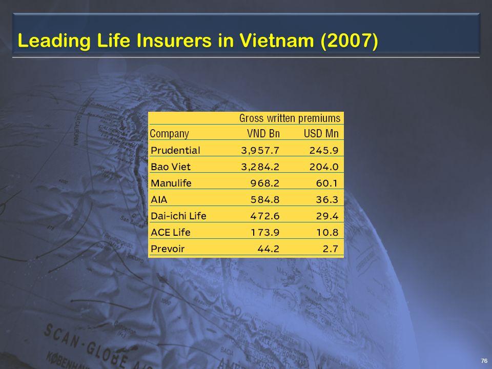 Leading Life Insurers in Vietnam (2007) 76