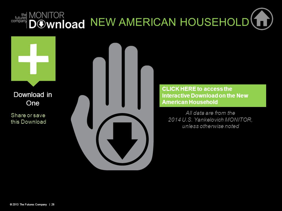 © 2013 The Futures Company | 26 Download in One Share or save this Download NEW AMERICAN HOUSEHOLD CLICK HERE to access the Interactive Download on the New American Household All data are from the 2014 U.S.