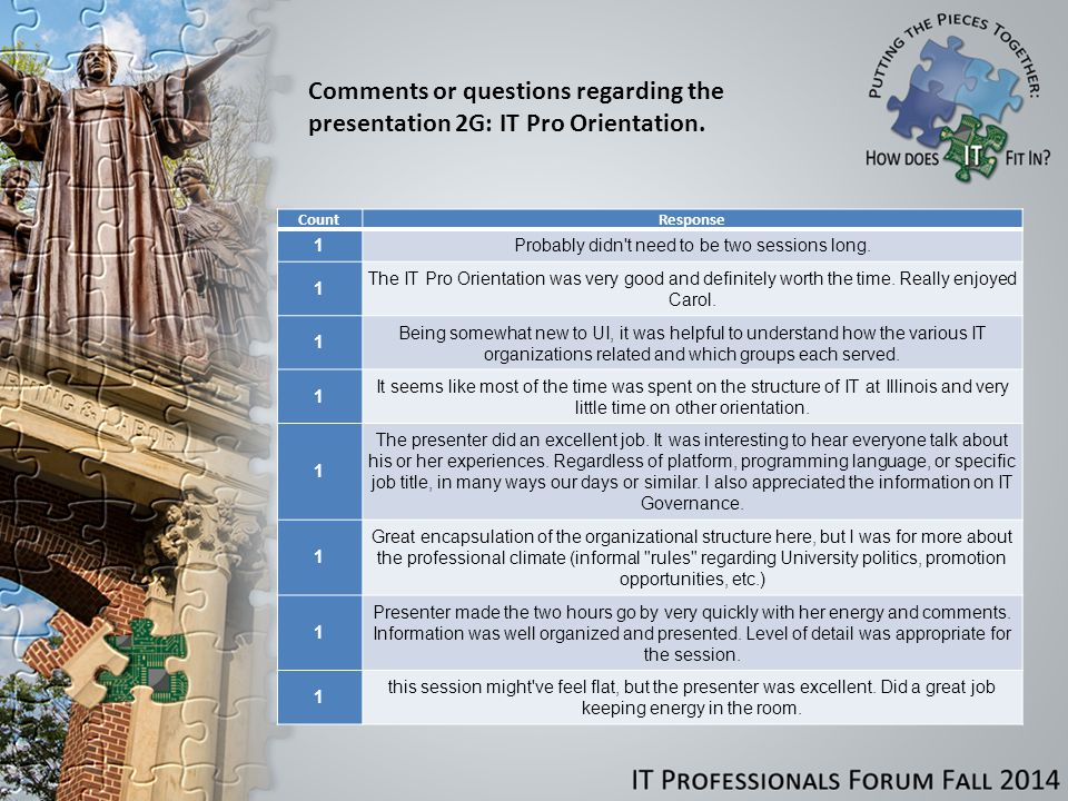 Comments or questions regarding the presentation 2G: IT Pro Orientation.