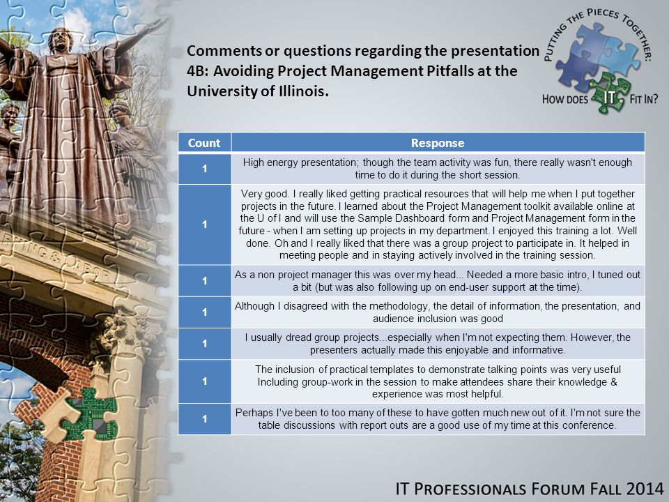 Comments or questions regarding the presentation 4B: Avoiding Project Management Pitfalls at the University of Illinois.