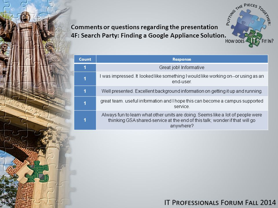 Comments or questions regarding the presentation 4F: Search Party: Finding a Google Appliance Solution.