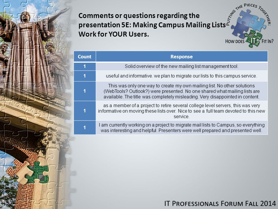 Comments or questions regarding the presentation 5E: Making Campus Mailing Lists Work for YOUR Users.