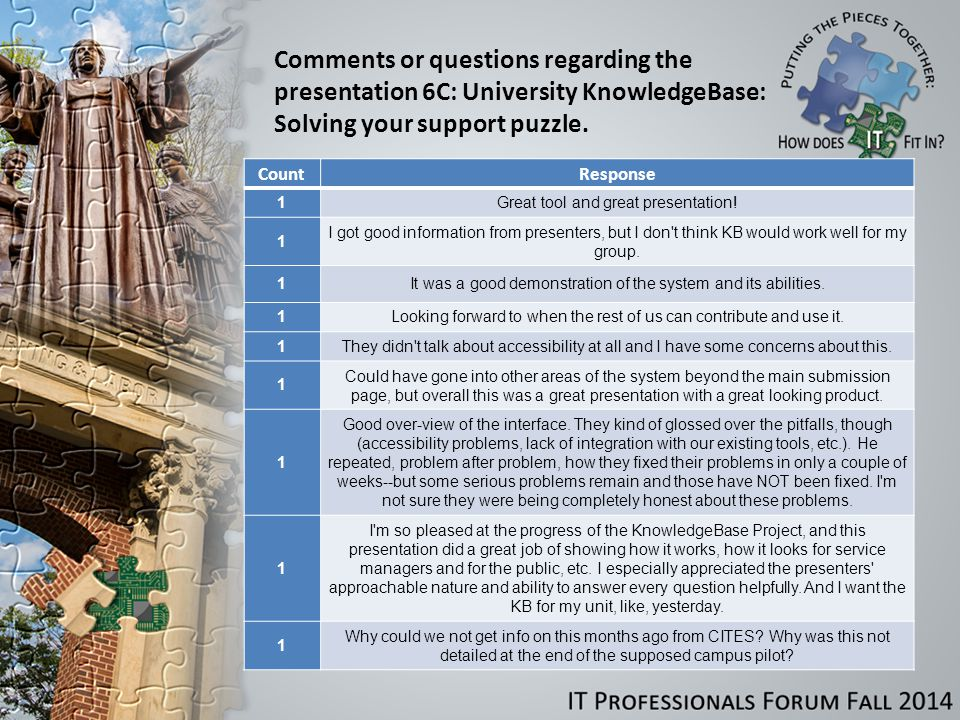 Comments or questions regarding the presentation 6C: University KnowledgeBase: Solving your support puzzle.