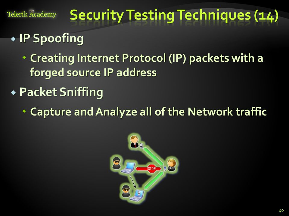  IP Spoofing  Creating Internet Protocol (IP) packets with a forged source IP address  Packet Sniffing  Capture and Analyze all of the Network tra