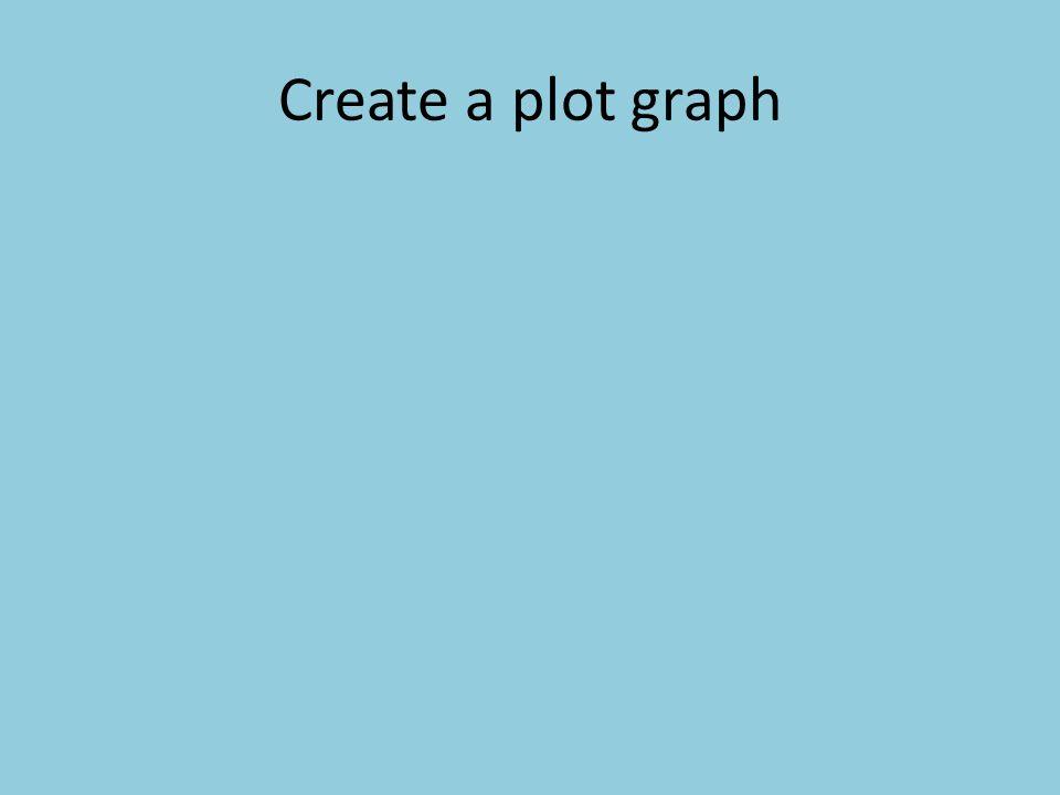 Create a plot graph
