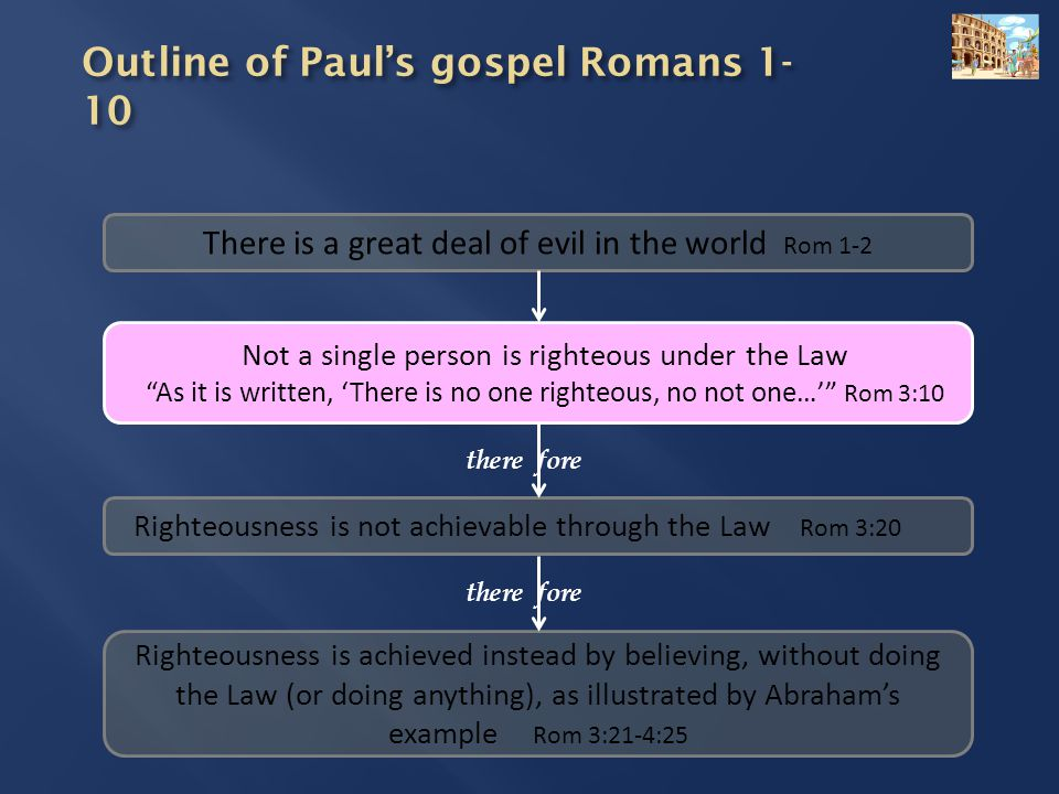 There is a great deal of evil in the world Rom 1-2 Righteousness is not achievable through the Law Rom 3:20 Righteousness is achieved instead by believing, without doing the Law (or doing anything), as illustrated by Abraham's example Rom 3:21-4:25 there fore Not a single person is righteous under the Law As it is written, 'There is no one righteous, no not one…' Rom 3:10