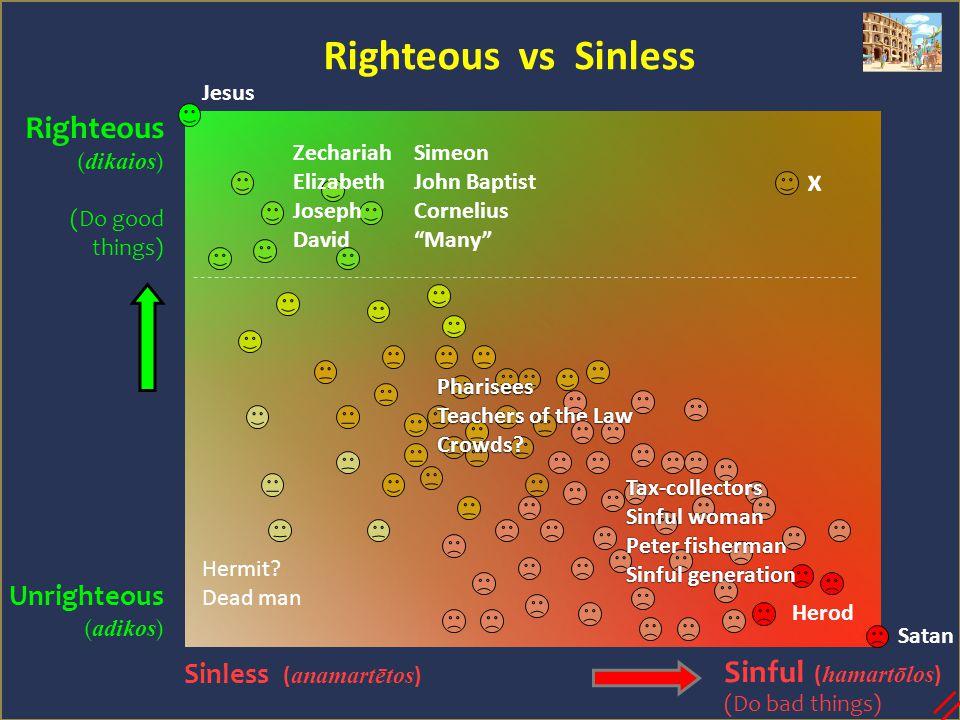  Righteous vs Sinless Righteous ( dikaios ) (Do good things) Unrighteous ( adikos ) Sinful ( hamartōlos ) (Do bad things) Sinless ( anamartētos ) Jesus Simeon John Baptist Cornelius Many Satan Herod x Hermit.