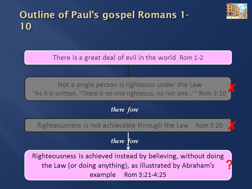 There is a great deal of evil in the world Rom 1-2 Not a single person is righteous under the Law As it is written, 'There is no one righteous, no not one…' Rom 3:10 Righteousness is not achievable through the Law Rom 3:20 Righteousness is achieved instead by believing, without doing the Law (or doing anything), as illustrated by Abraham's example Rom 3:21-4:25 there fore ✘ ✘ ?