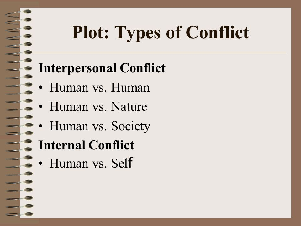 Plot: Types of Conflict Interpersonal Conflict Human vs.